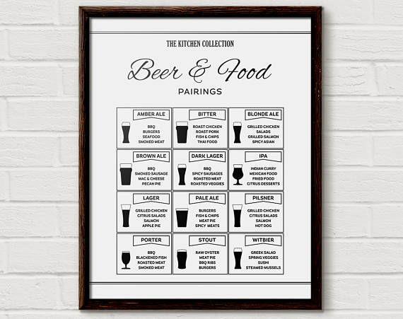 Beer Chart, Beer Pairing, Food Pairs, Beer Print, Beer Lover Gift - food charts