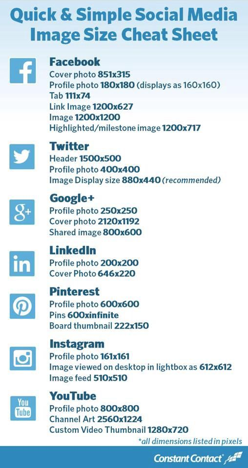 Image sizes for social networks.