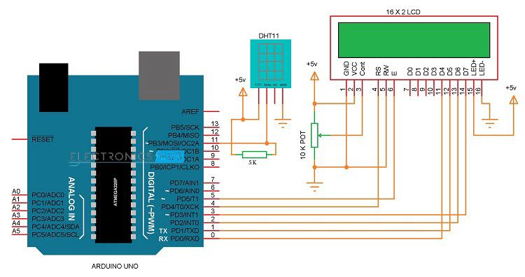 dht11 humidity and temperature sensor on arduino with lcd arduino rh pinterest com