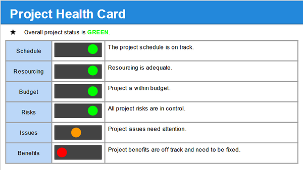 project status report excel