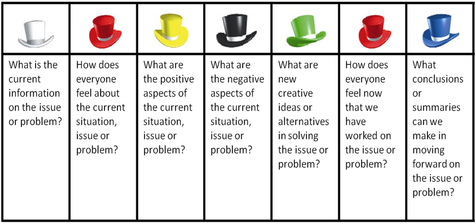 barriers to critical and creative thinking pdf