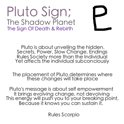 What Does Pluto Represent In Astrology