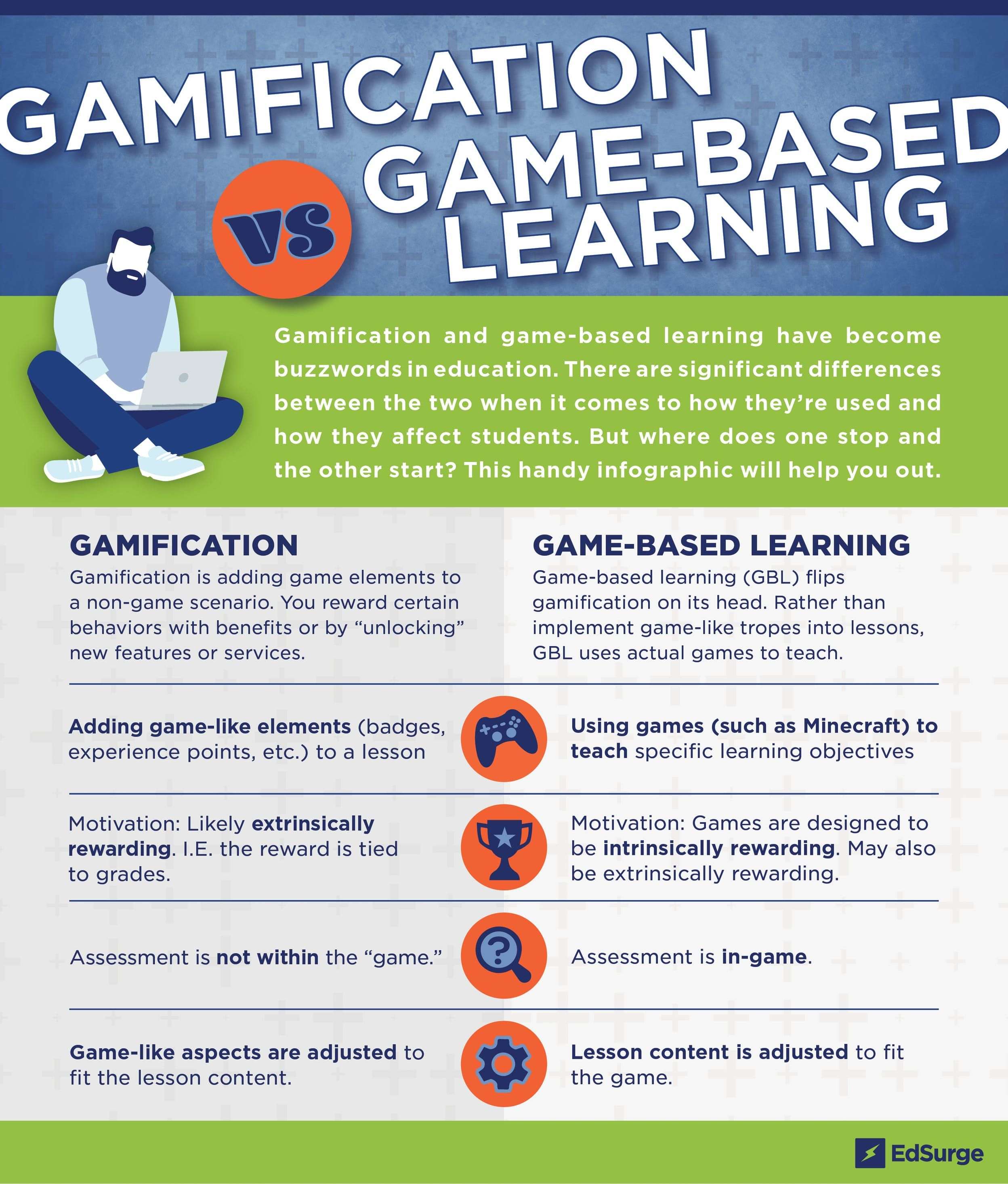 Pin On Gamification