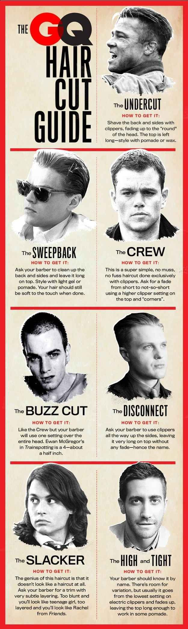 Grooming Charts Every Guy Needs To See  Haircuts Hair style and