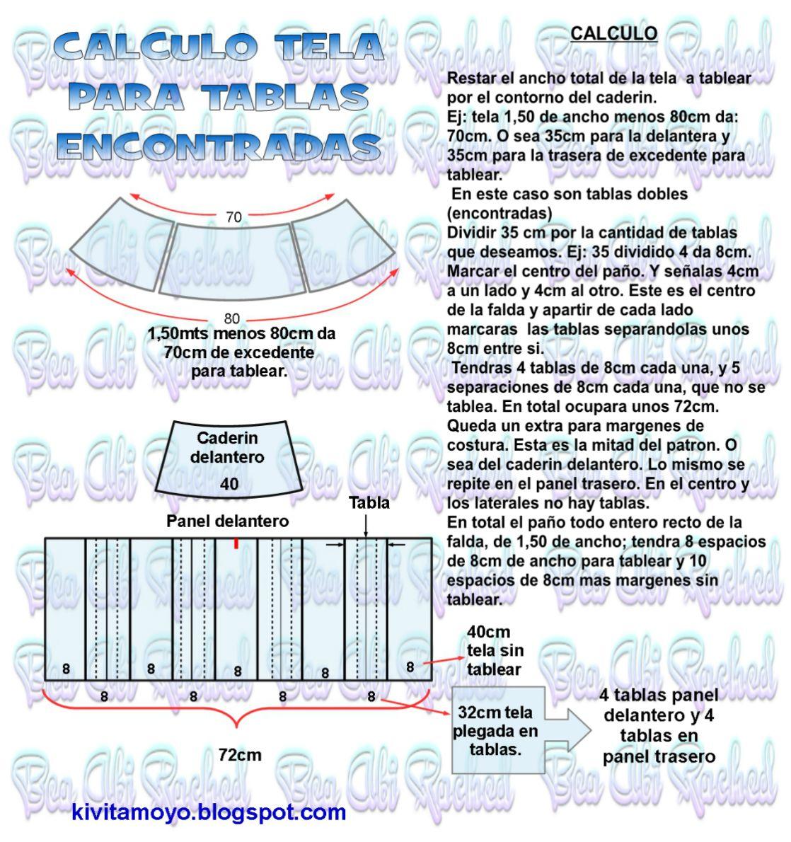KiVita MoYo: CALCULO DE TABLAS ENCONTRADAS CON CADERIN | CONDISMOD ...