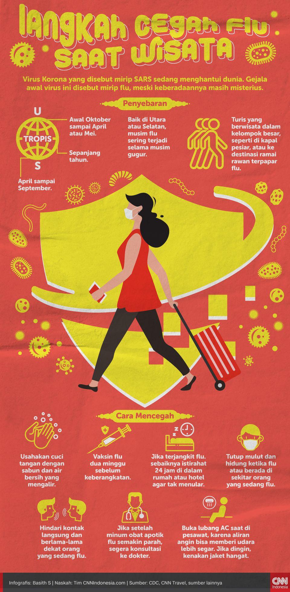 Poster Tentang Covid 19 Cuci Tangan - DOKUMEN PAUD TK SD SMP