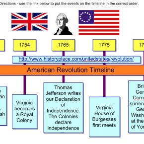 freebie american revolution timeline inspiration template