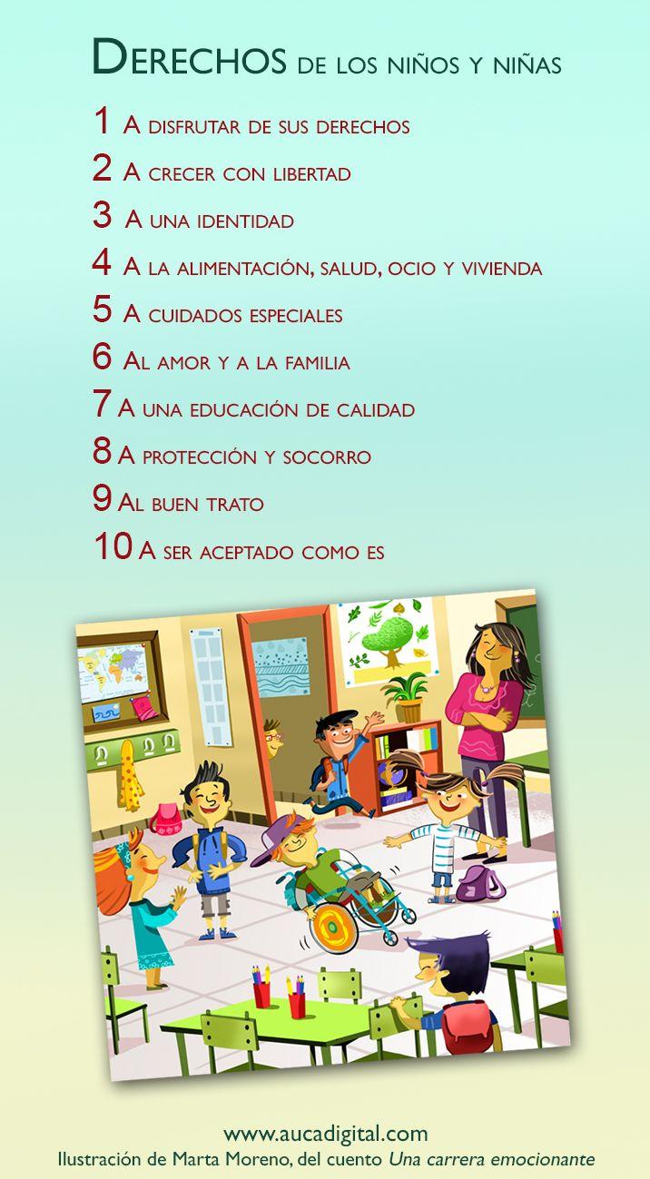 Dia Internacional De Los Derechos Del Nino 10 Derechos De Los Ninos Y Ninas Derechos De Los Ninos Imagenes Dia Del Nino Derechos De La Infancia