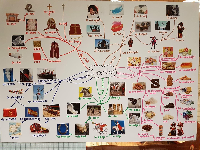 Pin Van Heleen Nicolai Op Sint Sinterklaas Zwarte Piet Thema