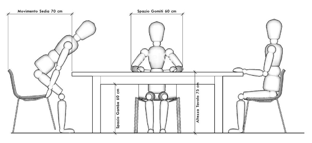 Ergometria del Tavolo da Pranzo   cibo di carta   Pinterest ...
