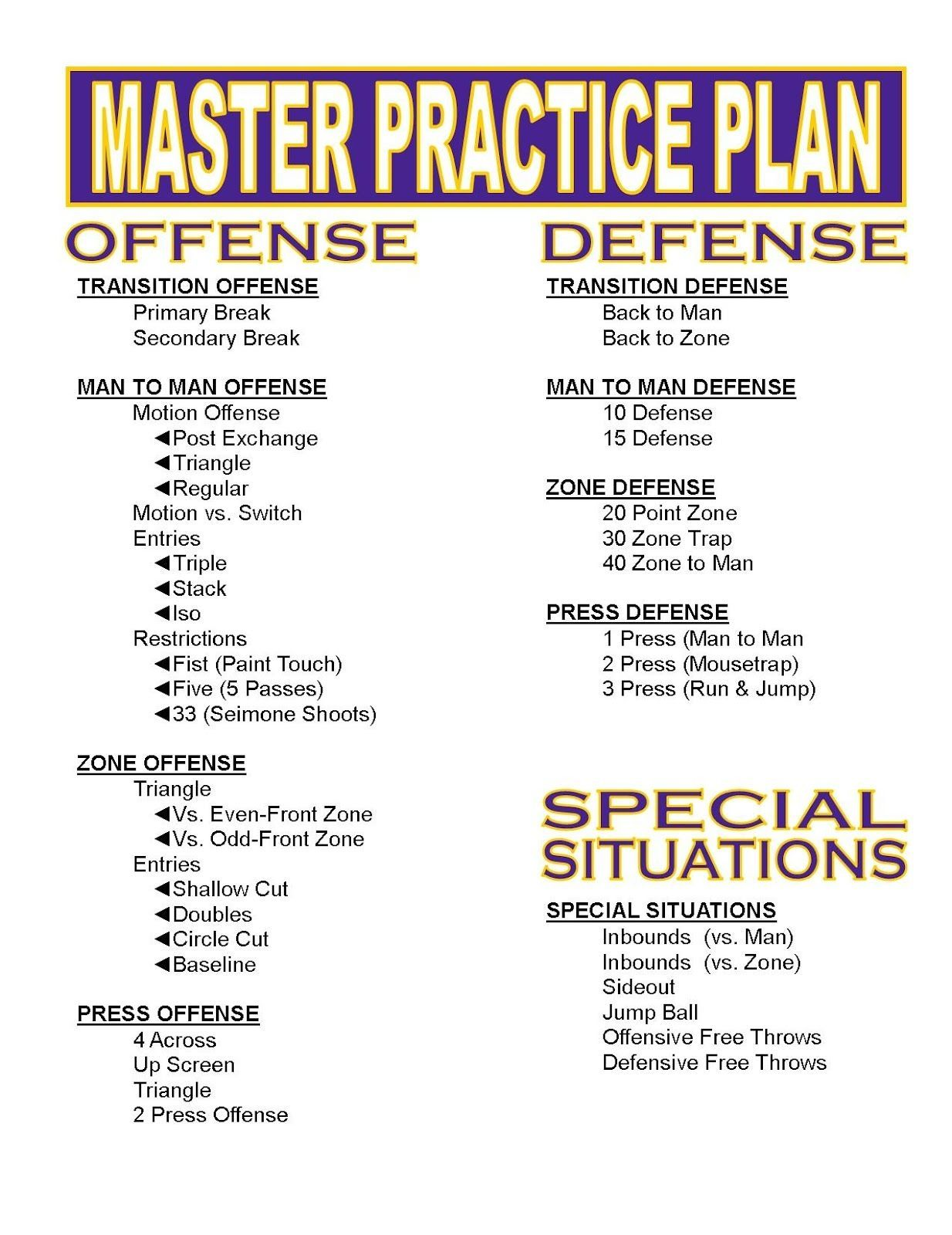 Hoop Thoughts Do You Have A Master Practice Plan