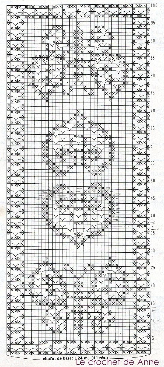 filet crochet | Pati | Pinterest | Ganchillo, Tejido y Caminos