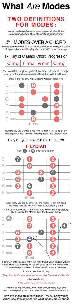 ESG MM_-05   Music   Pinterest   Guitars, Music theory and Guitar chords