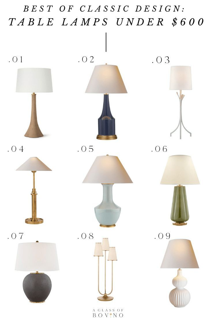 Best Of Classic Design Details Table Lamps A Glass Of Bovino In 2020 Traditional Table Lamps Classic Table Lamp Table Lamp Design