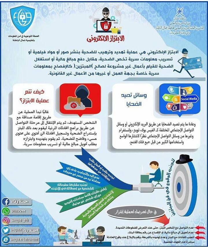 الإبتزاز الإلكتروني ما هو وكيف تتم عملية الإبتزاز وما علي فعله عند وقوع Digital Marketing Solutions Postcard Design Marketing Solution