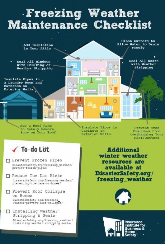 Winter Maintenance Tips Maintenance Checklist Home Maintenance Home Maintenance Checklist