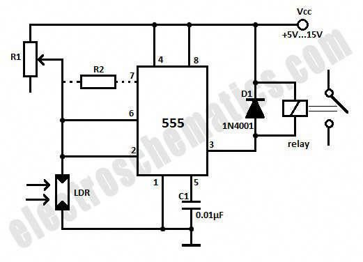 this light activated relay circuit presented here uses the 555 timer ic and a light dependent