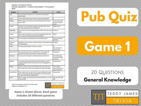 Trivia Questions For Pub Quiz Game 1 20 General Knowledge