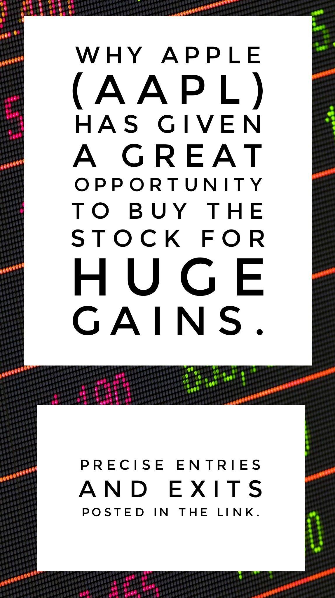 Pin on Stocks, Cryptos, Forex, & Futures Entries and