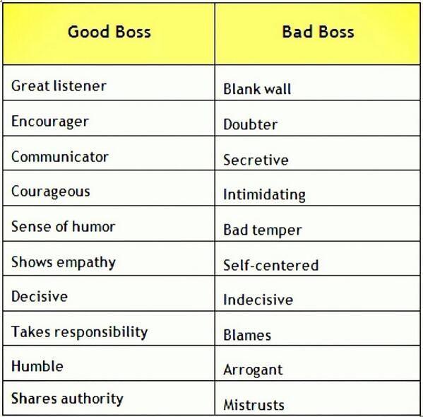 Rini Harsono On Twitter Bad Boss Good Boss Bad Boss Quotes