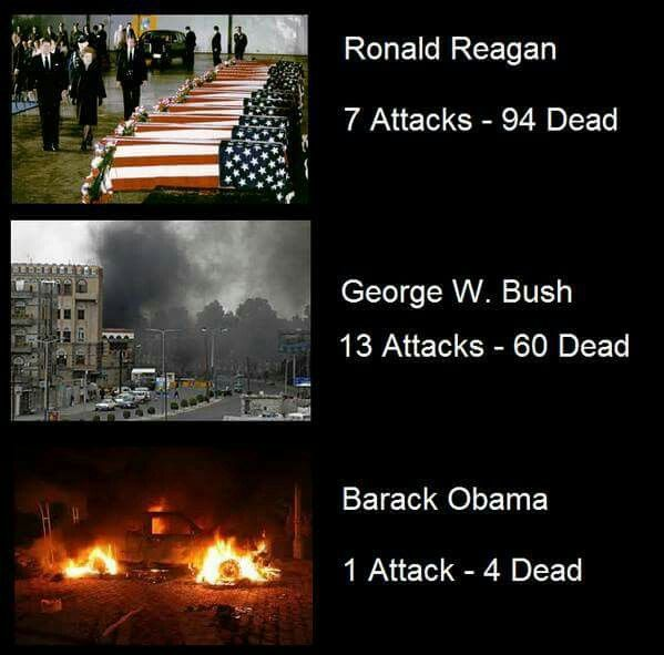 Facts republicans won't except, because it's  not really about dead Americans & actually about hating HC