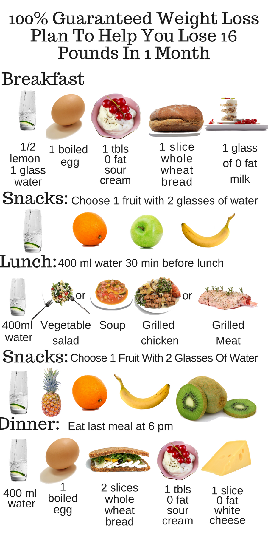 Create your weight loss diet plan.