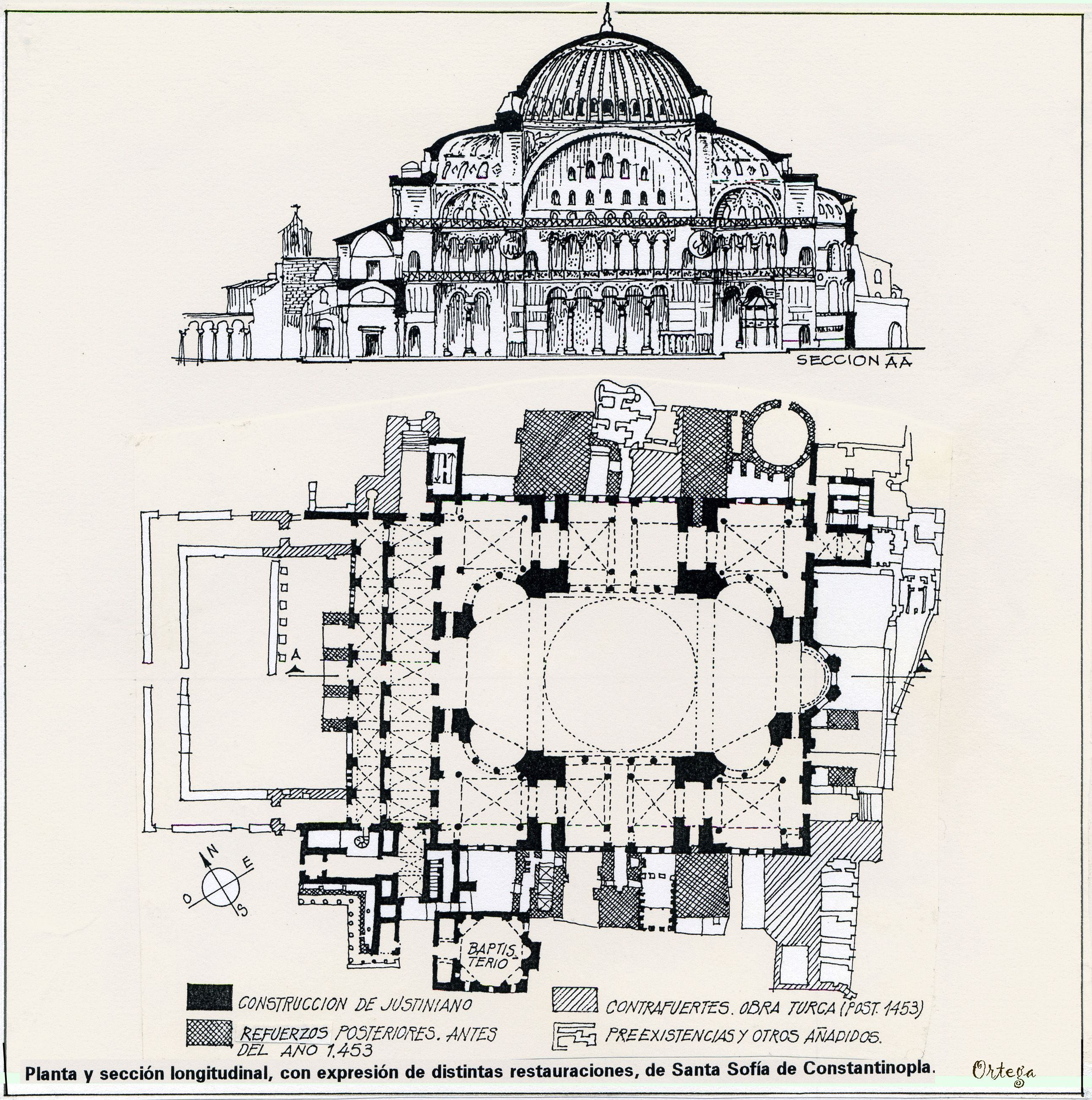 Bizantina. **Planta y sección longitudinal de Santa Sofía ...