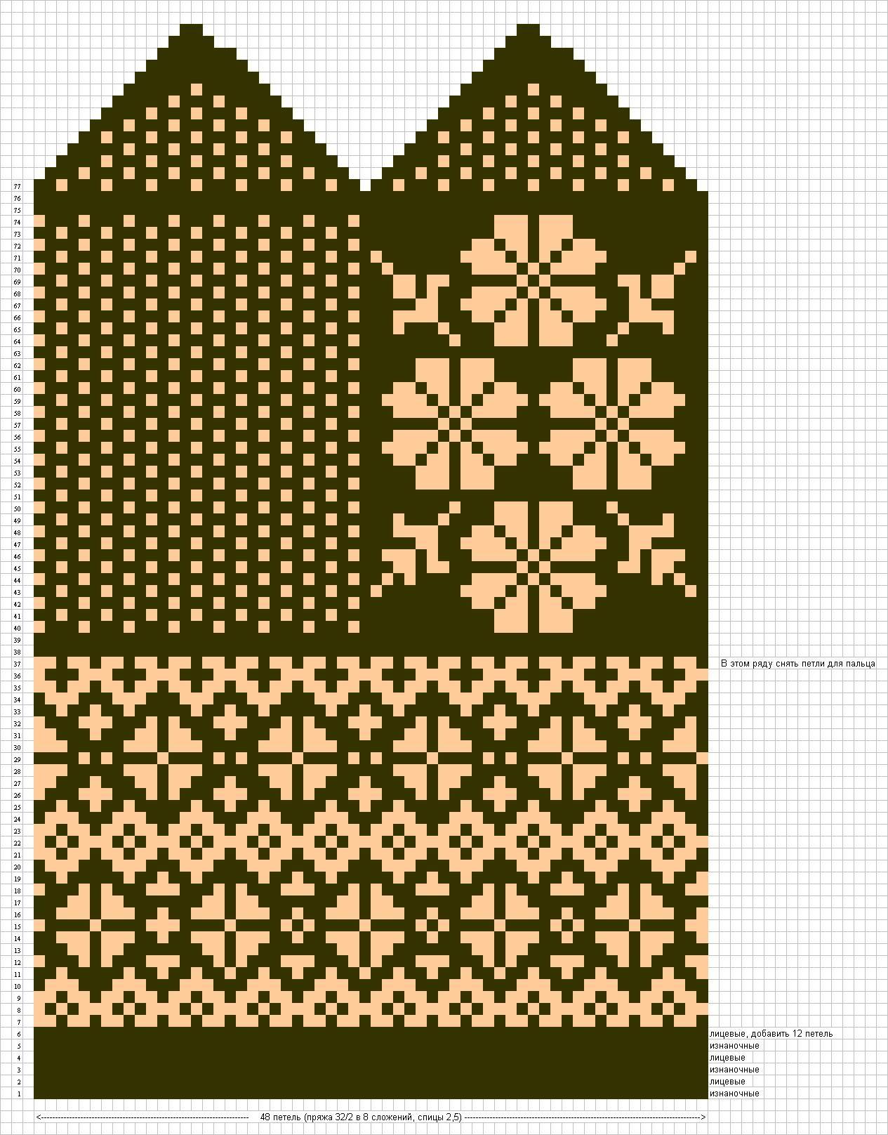 mitten color pattern | Орнамент | Pinterest | Color patterns ...