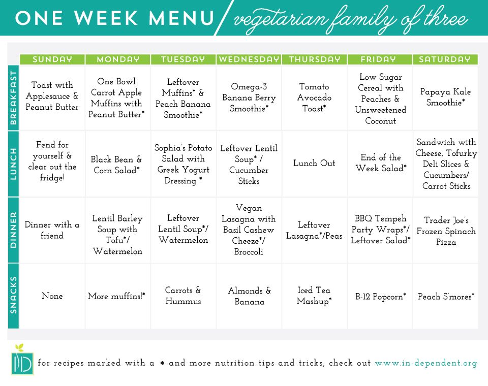 printable healthy meal plans