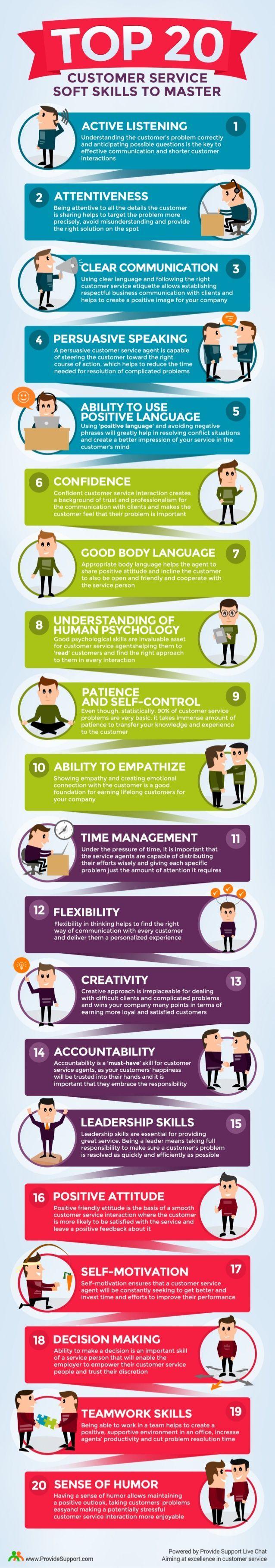 Customer Service Skills For A Positive Customer Experience Customer Service Training Customer Service Soft Skills