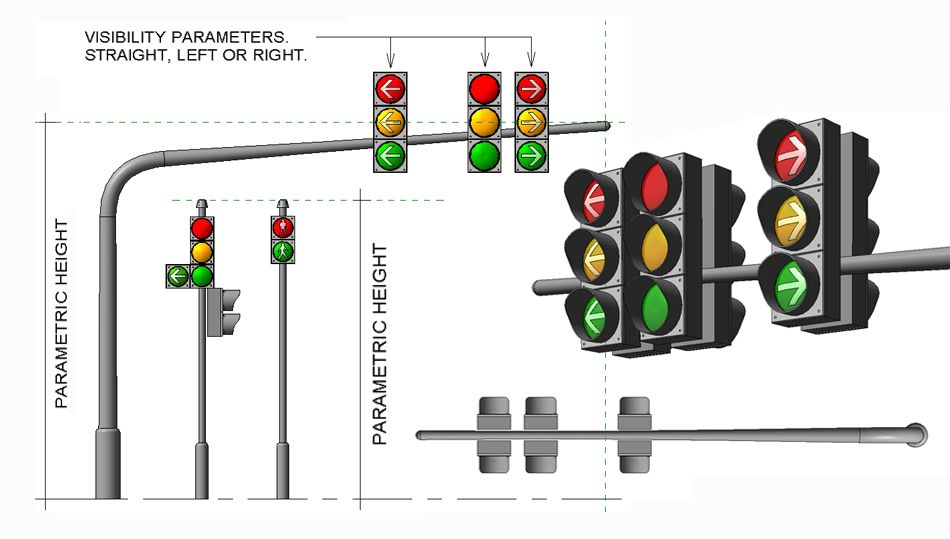 Parametric Traffic Lights Revit All-in One Family | ParaBIM Revit