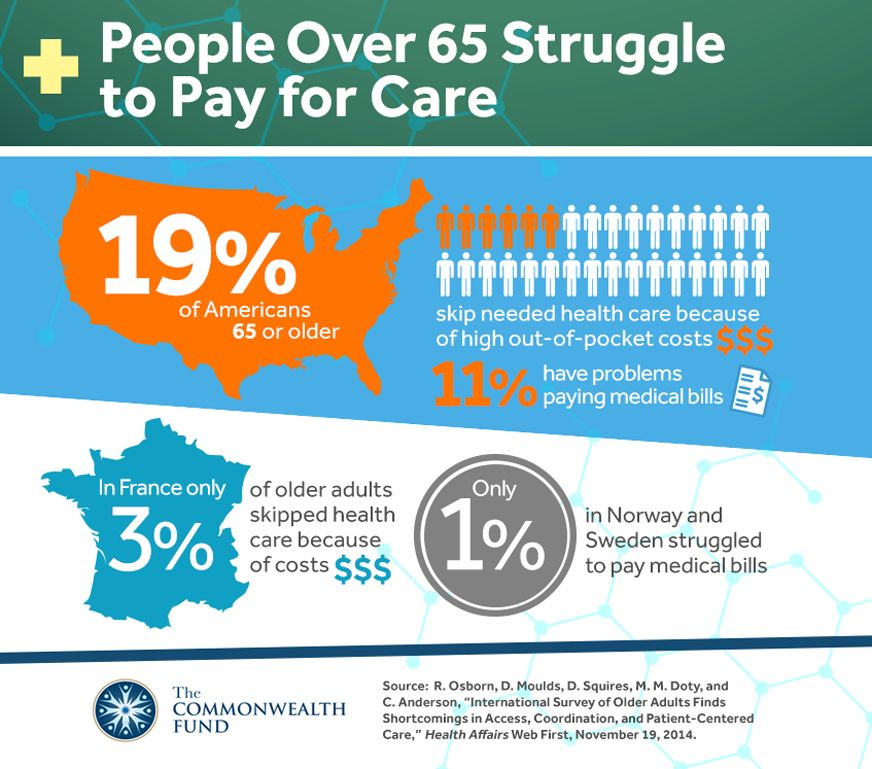 How Can We Ensure Health Care Access For All Healthcare Costs