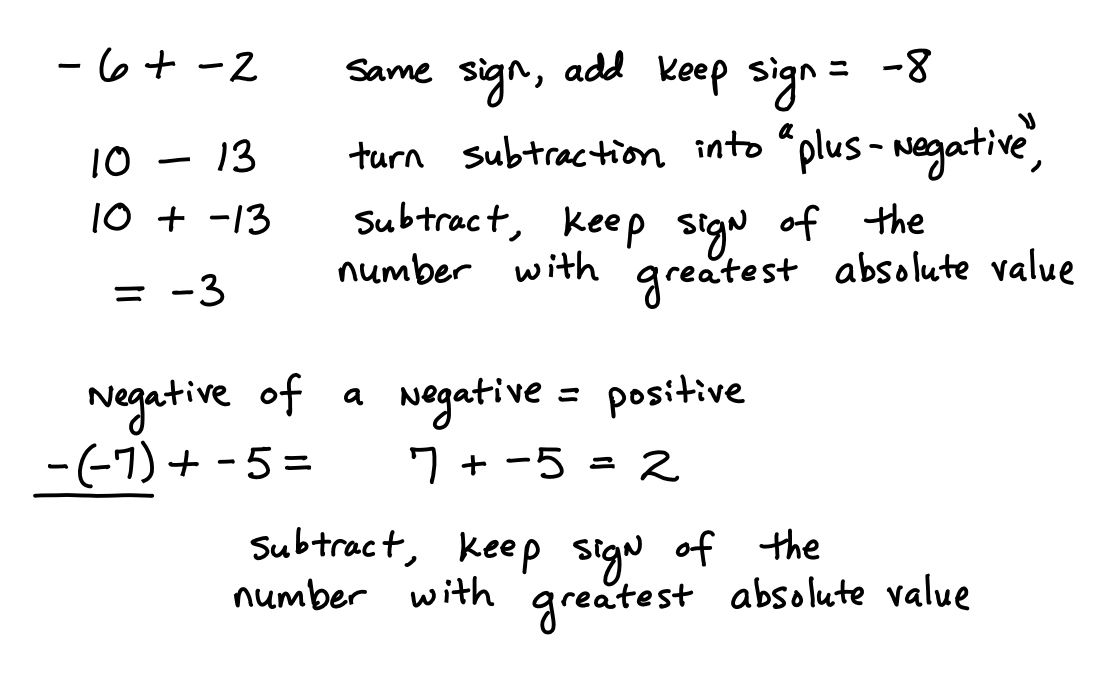 Worksheet 612792 Positive and Negative Addition and Subtraction – Adding Subtracting Negative Numbers Worksheet