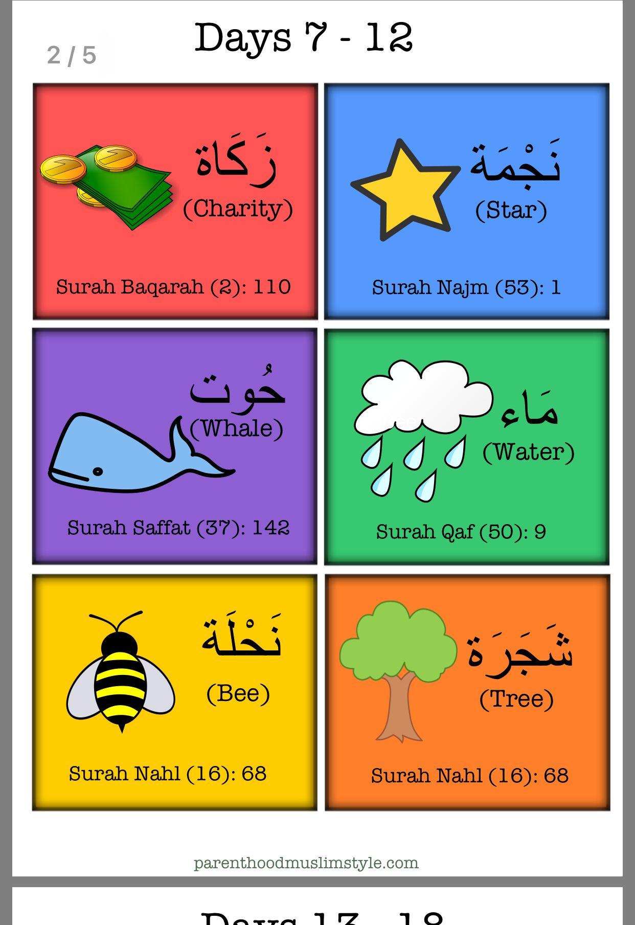 Learning Arabic Msa Fabienne Islamic Kids Activities Arabic Kids Muslim Kids Activities