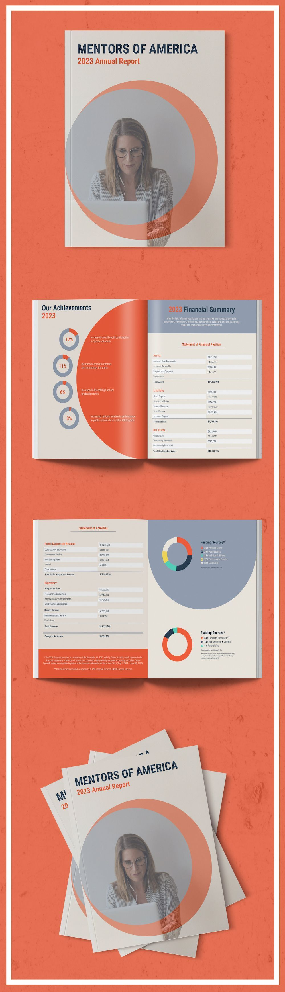 Nonprofit Annual Report Template Template #annualreports Nonprofit Annual Report Template - Measure How Well Your Organization Is Doing By Customizing This Nonprofit Annual Report Template! // Orange Modern Nonprofit Annual Report Template7 #annualreports Nonprofit Annual Report Template Template #annualreports Nonprofit Annual Report Template - Measure How Well Your Organization Is Doing By Customizing This Nonprofit Annual Report Template! // Orange Modern Nonprofit Annual Report Template7 #annualreports