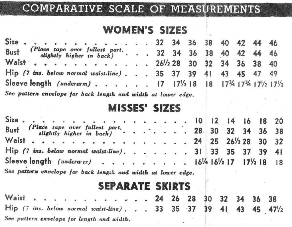 Image Result For How To Measure Of La S Panty