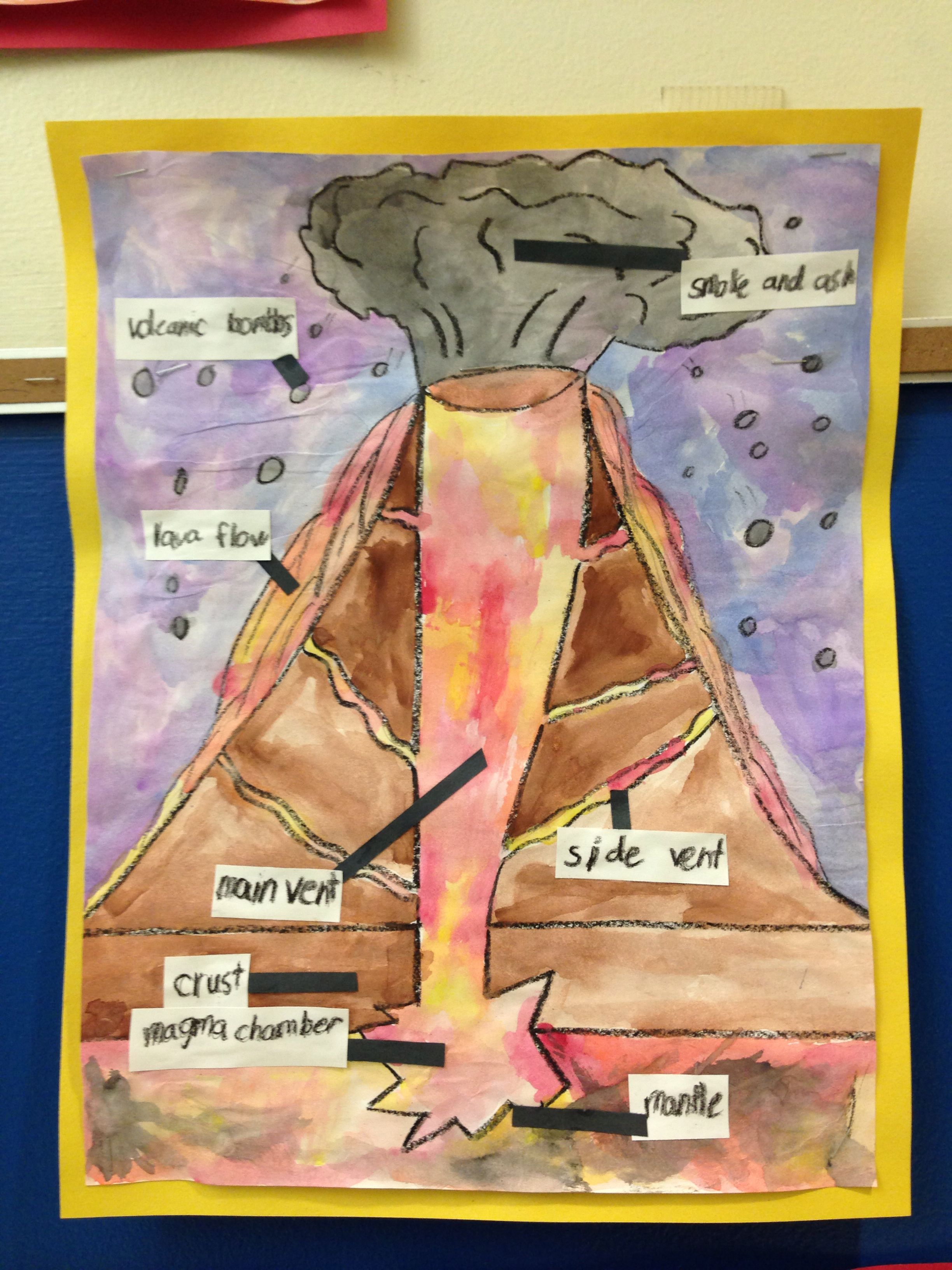 Third Grade Volcano Diagrams