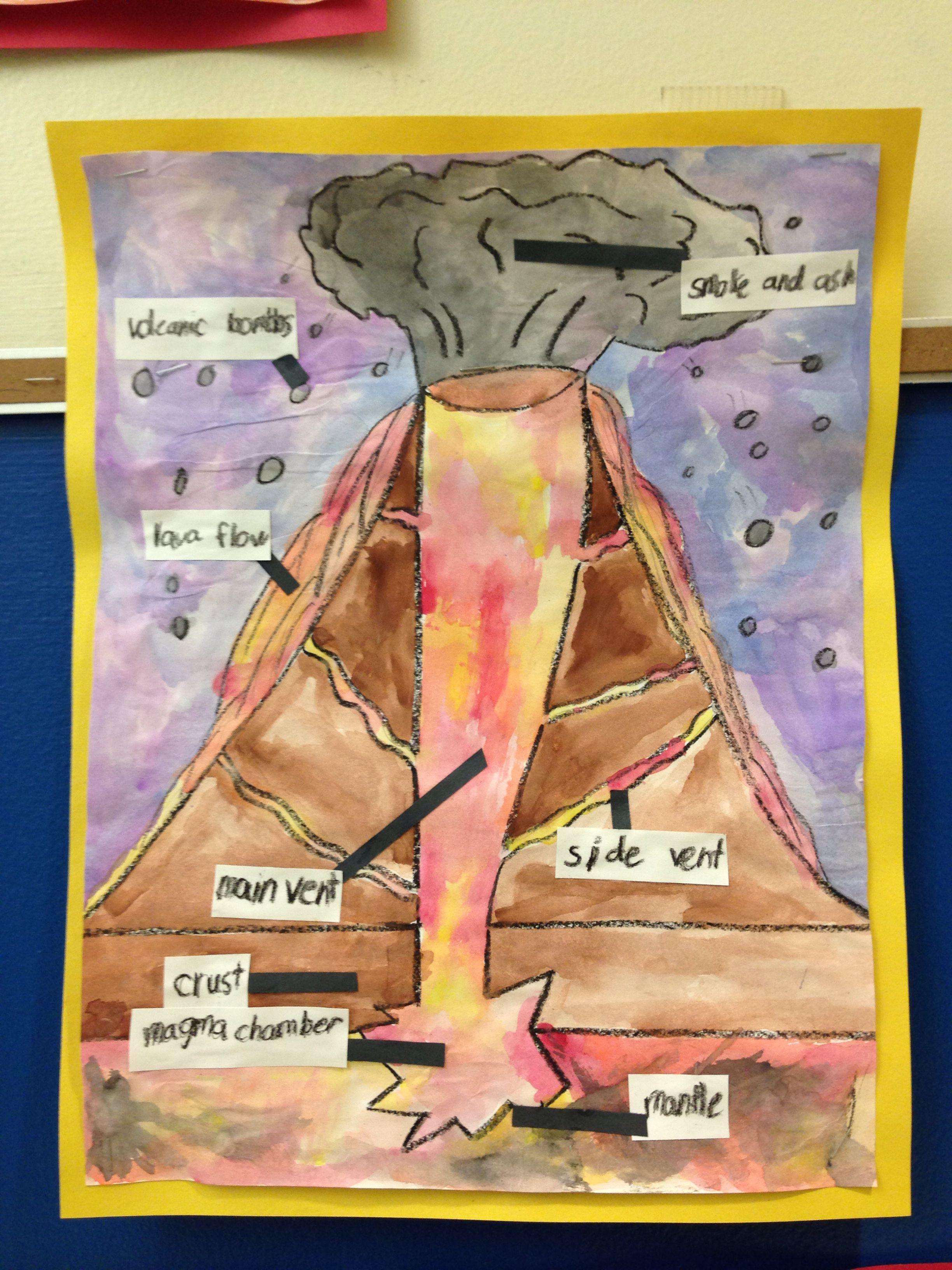 Third grade volcano diagrams school sci ss pinterest third grade volcano diagrams pooptronica