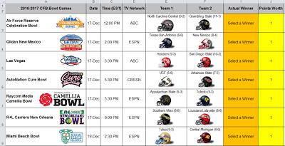 ncaa football schedule excel