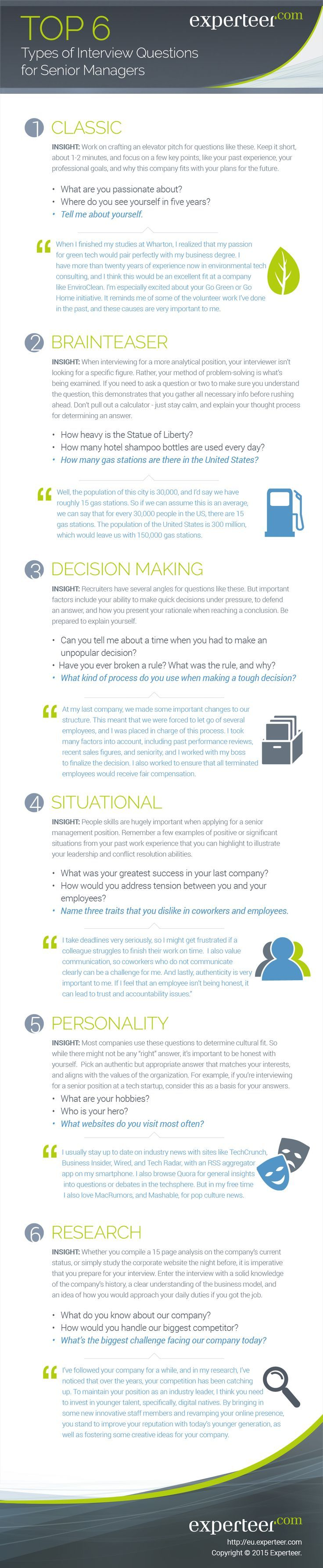 Management The Top 6 Most Common Interview Questions For Senior