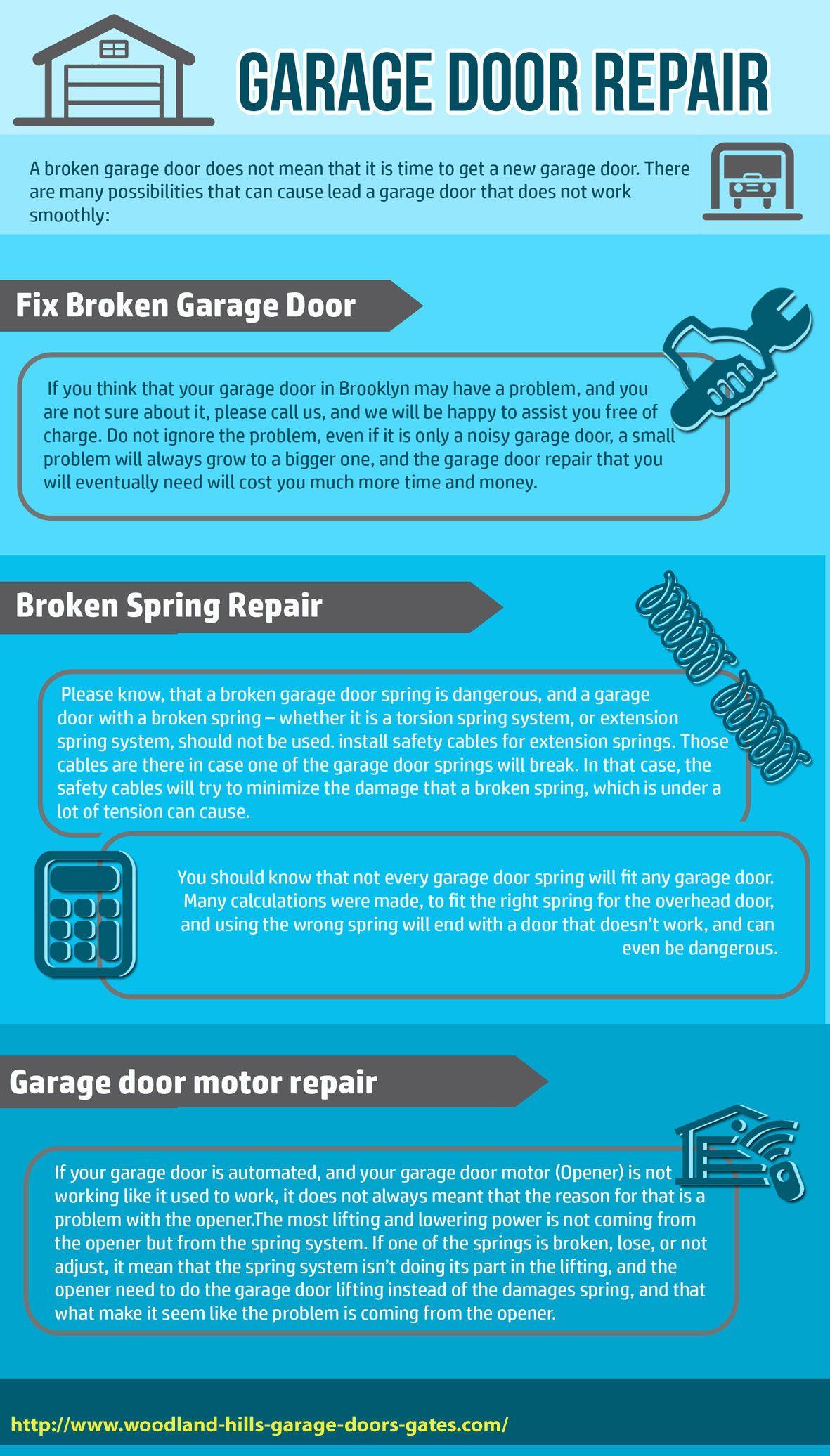 Garage Door Repairs Woodland Hills, Infographic