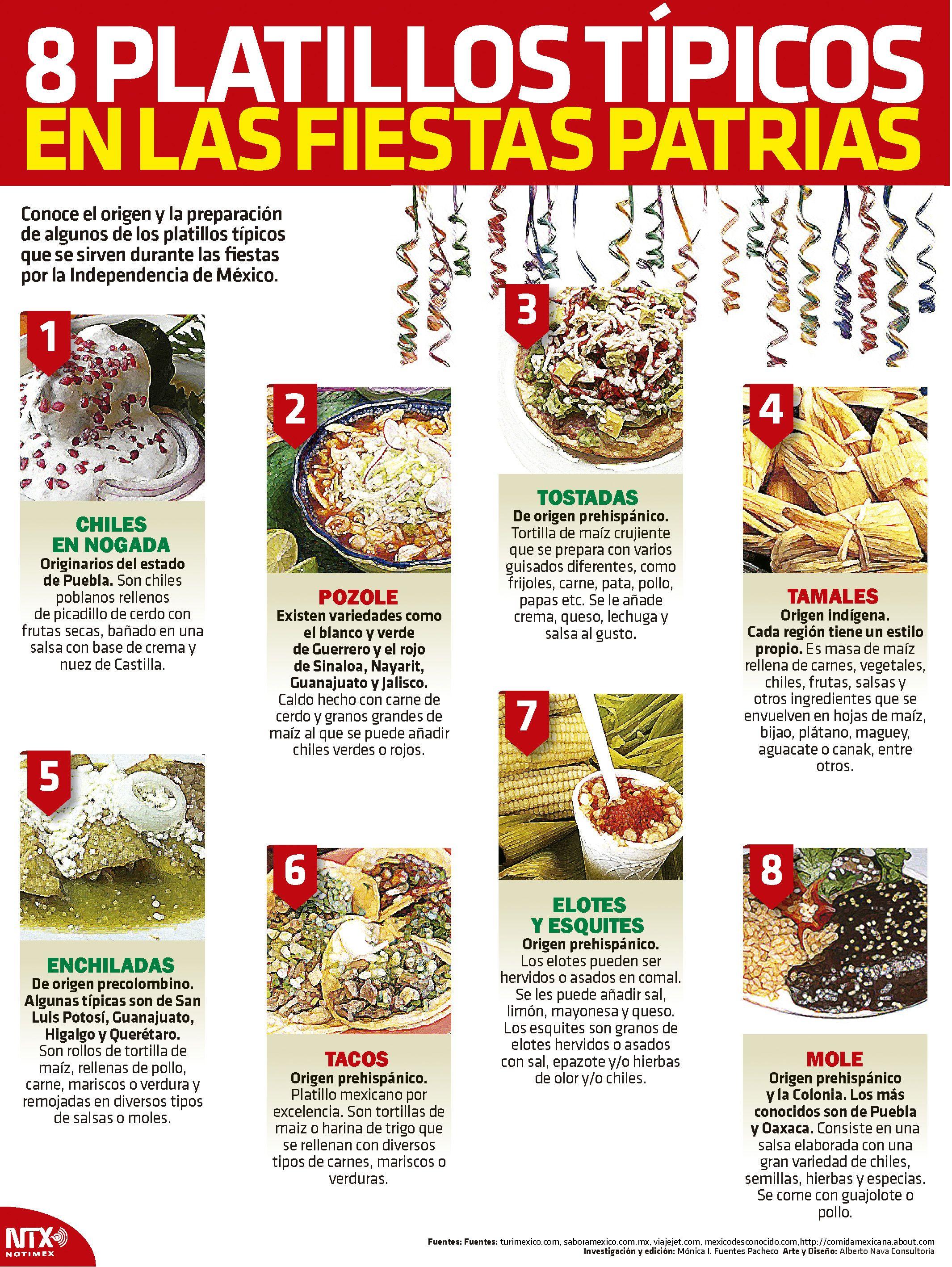 Te Presentamos 8 Platillos Tipicos Que Los Mexicanos