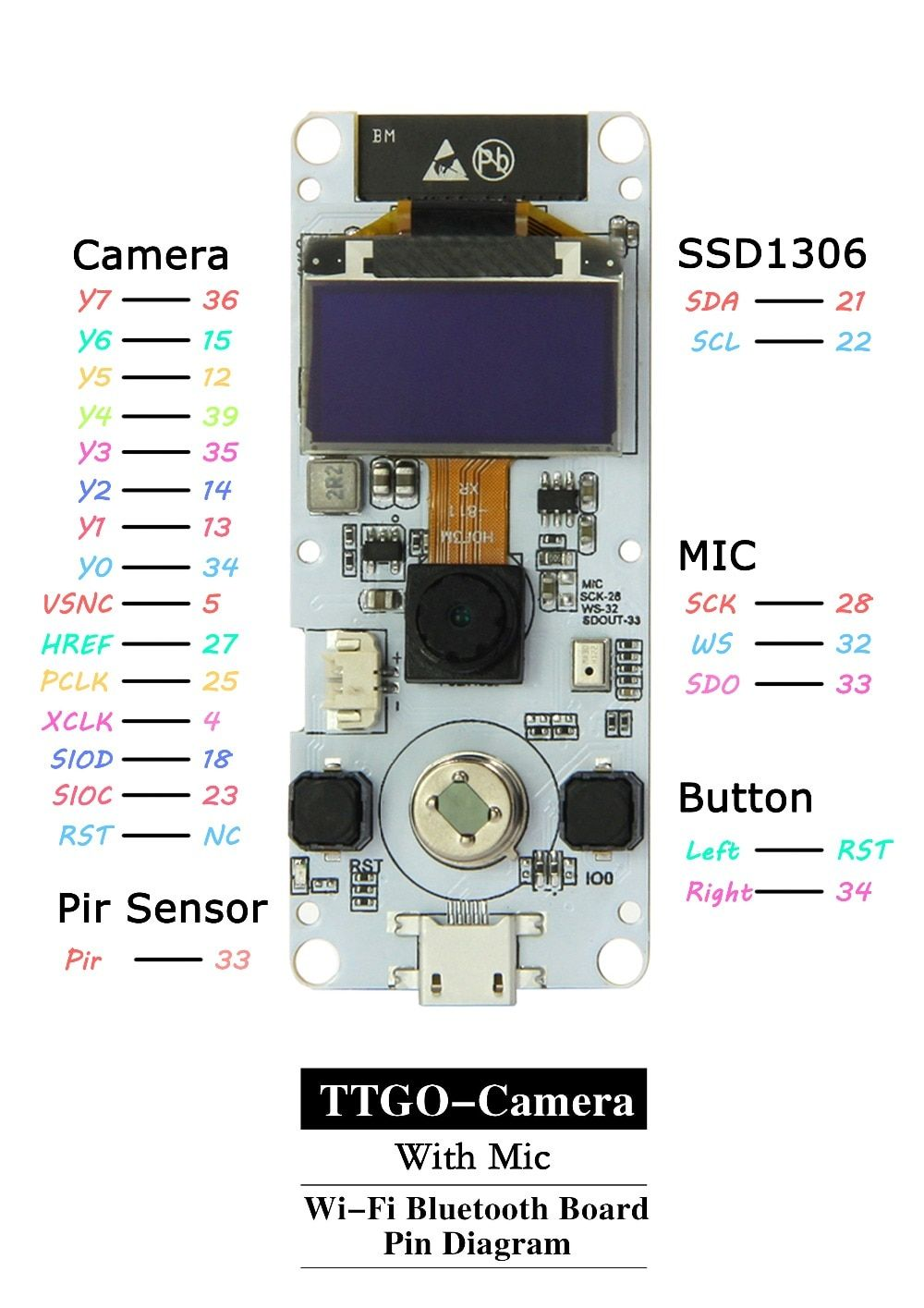 TTGO T Camera ESP32 WROVER & PSRAM Camera Module ESP32