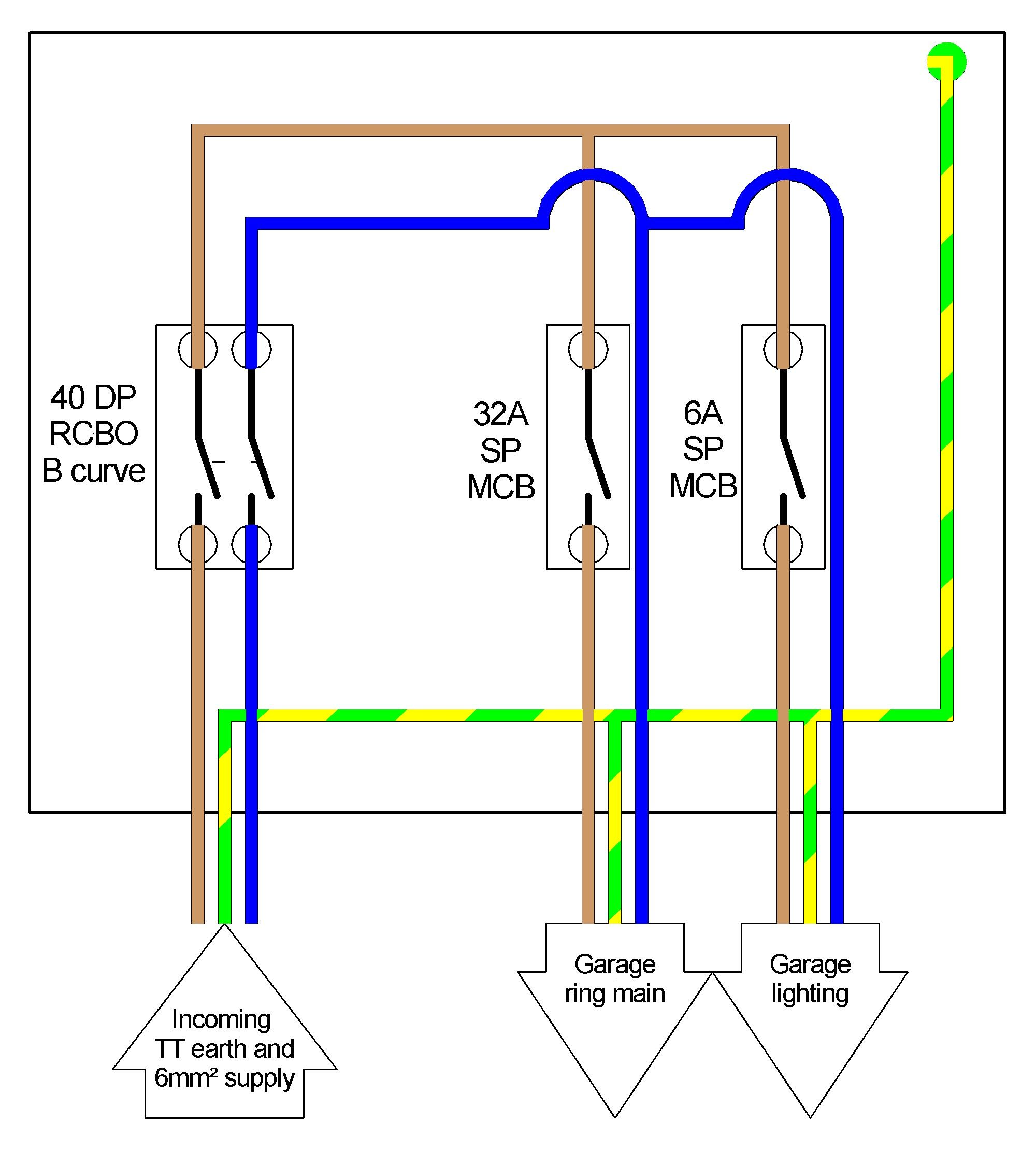 Ceiling Rose Wiring Diagram Uk Diagram Diagramtemplate Diagramsample Planos