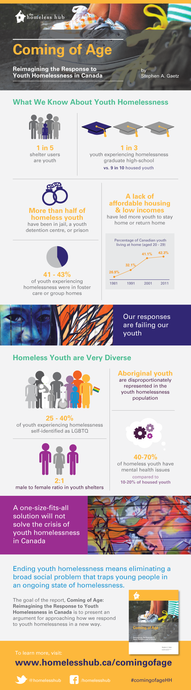 Reimagining the response to youth homelessness in canada what we know about and also best images on pinterest homeless people rh