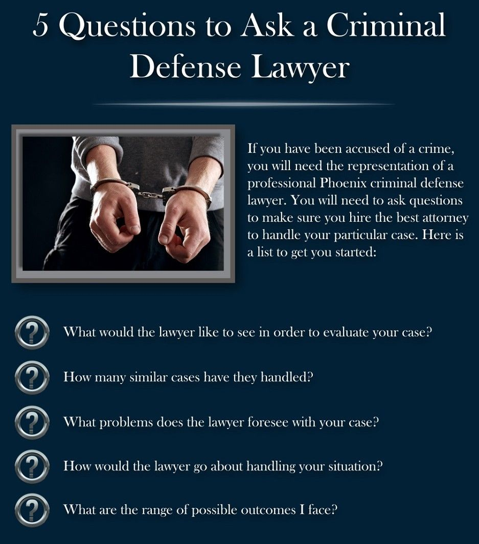 5 Questions To Ask Your Criminal Defense Lawyer Criminal Defense