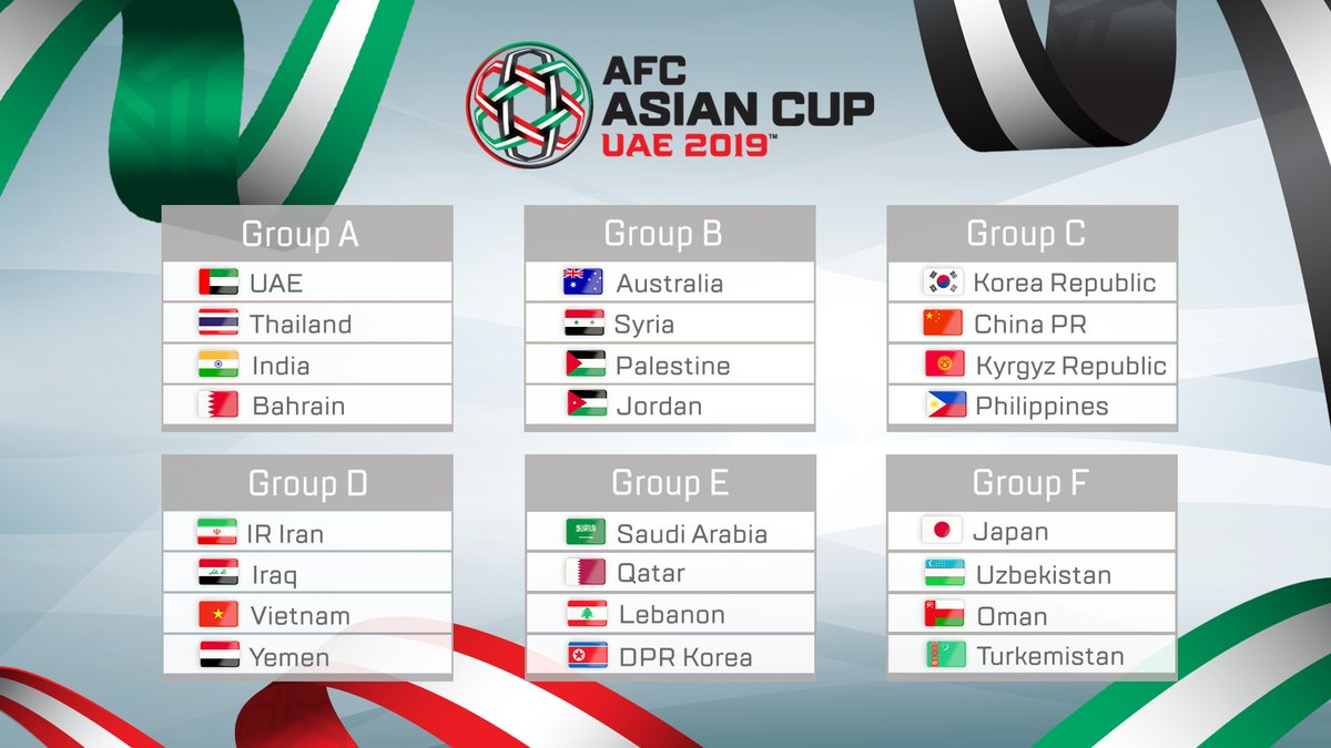 AFC Asian Cup 2019 Qualifiers and Contests Expat Sport