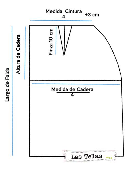 17e80fb4d patron falda tubo