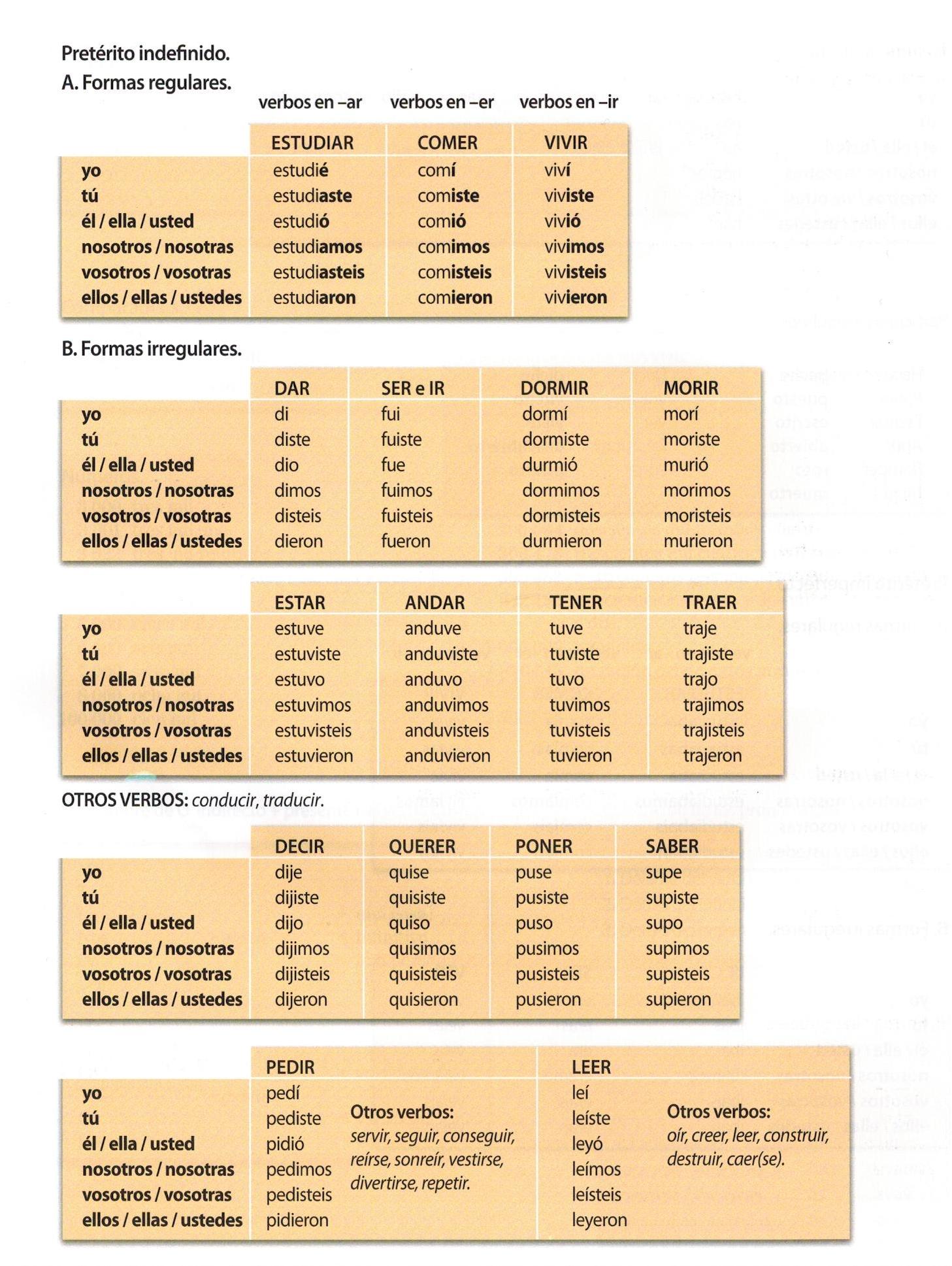 preterito indefinido irregulares - Google Search | Spanish Vocab ...