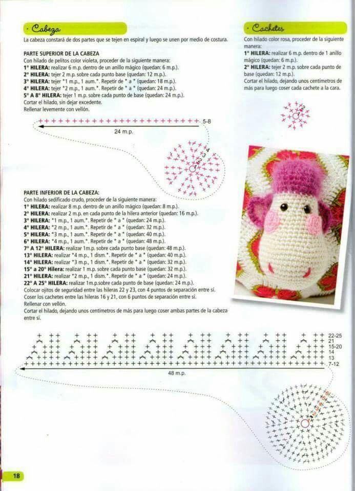 Pin von Pauline Lim auf Amigurumi Hexagon crochet | Pinterest